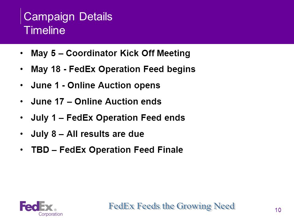 Campaign Details Timeline