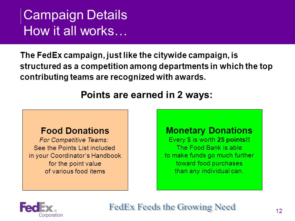 Campaign Details How it all works…