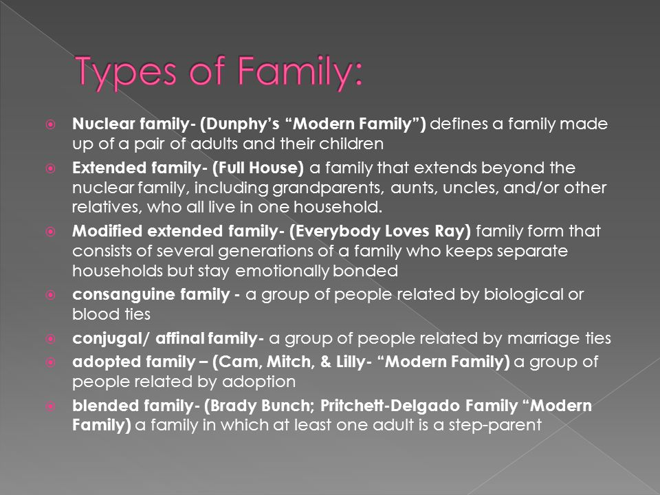 Types of Family: Nuclear family- (Dunphy's Modern Family ) defines a family made up of a pair of adults and their children.