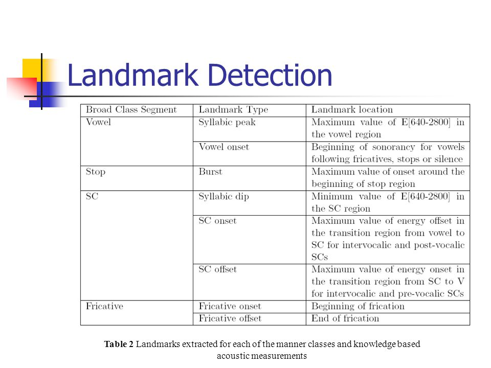 Landmark Detection Table 2 Landmarks extracted for each of the manner classes and knowledge based acoustic measurements.