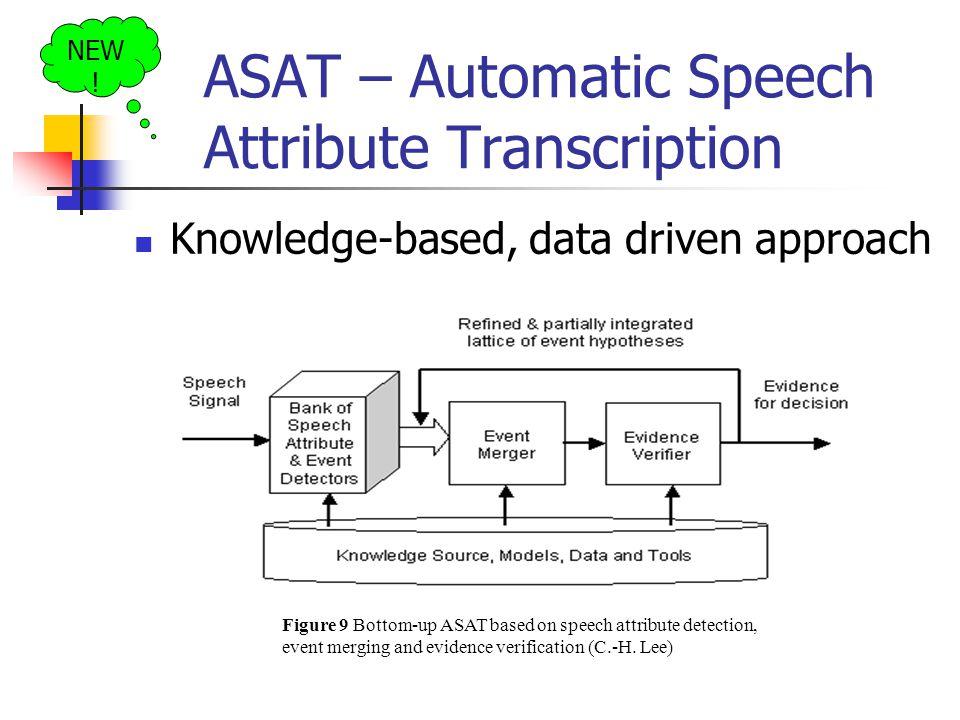 ASAT – Automatic Speech Attribute Transcription