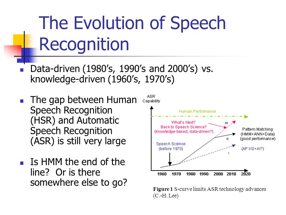 The Evolution of Speech Recognition