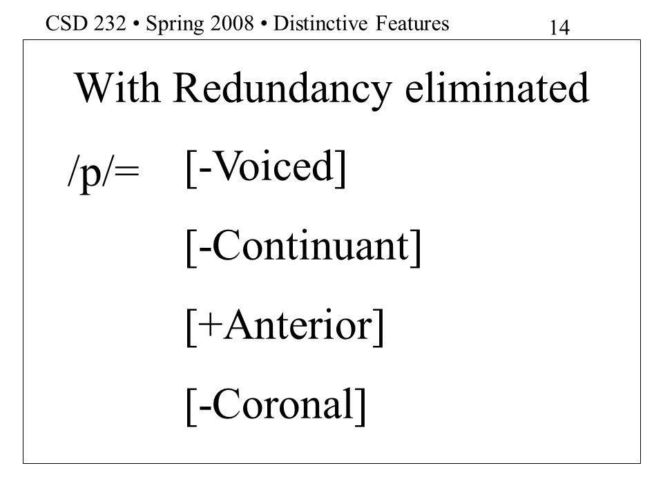 With Redundancy eliminated