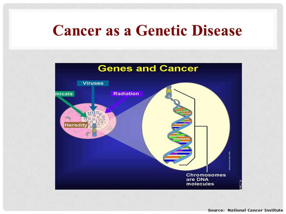 Cancer as a Genetic Disease