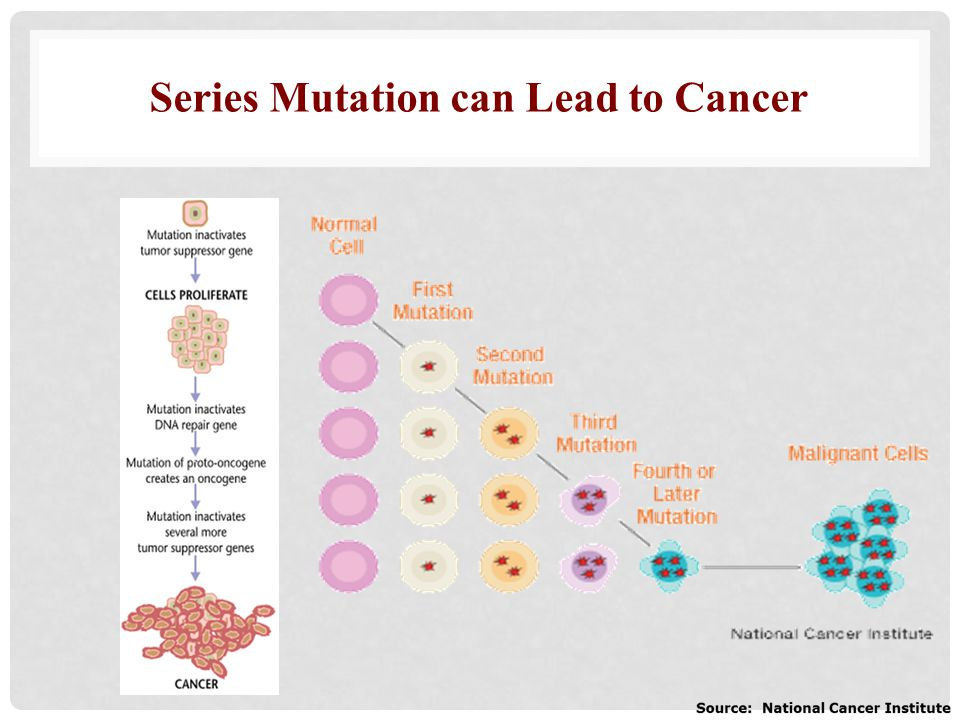 Series Mutation can Lead to Cancer