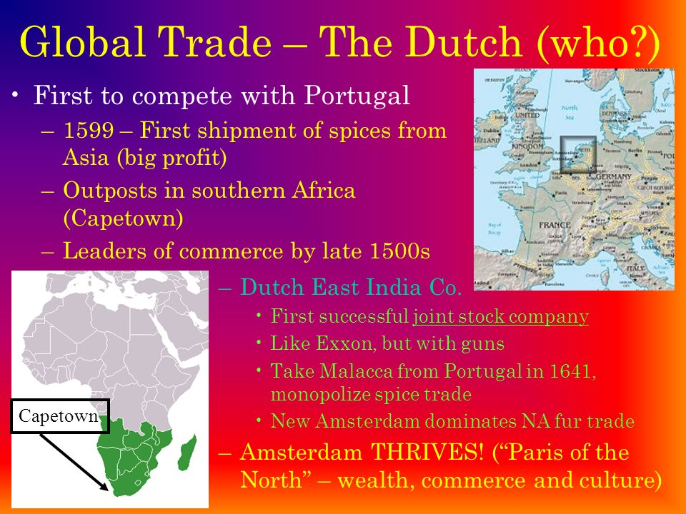 Global Trade – The Dutch (who )