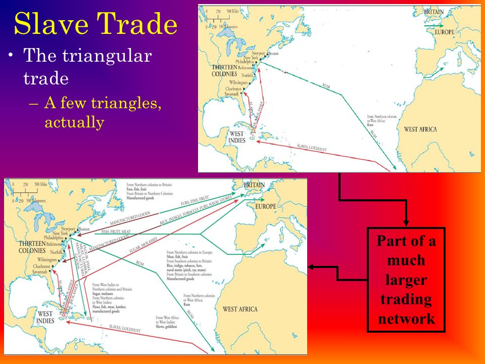 Part of a much larger trading network