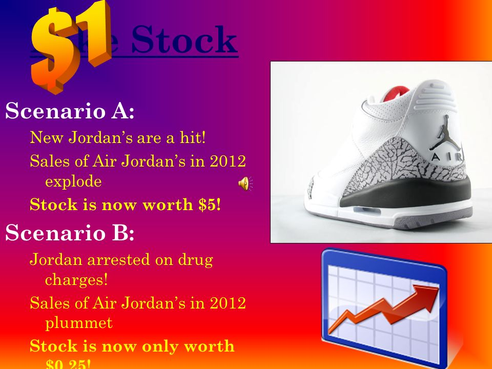 Nike Stock $1 Scenario A: Scenario B: New Jordan's are a hit!