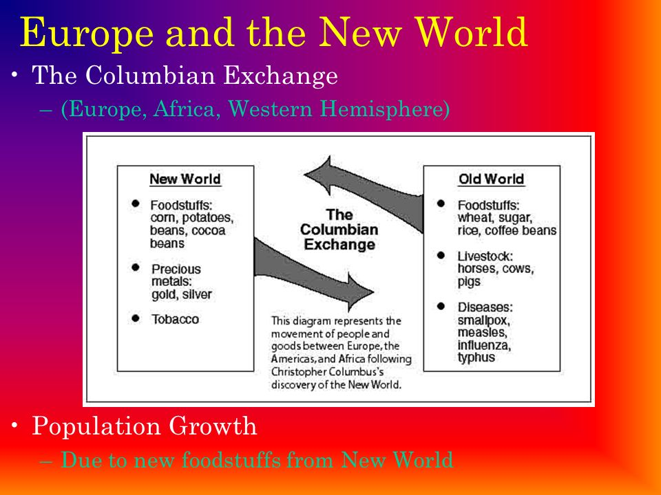Europe and the New World