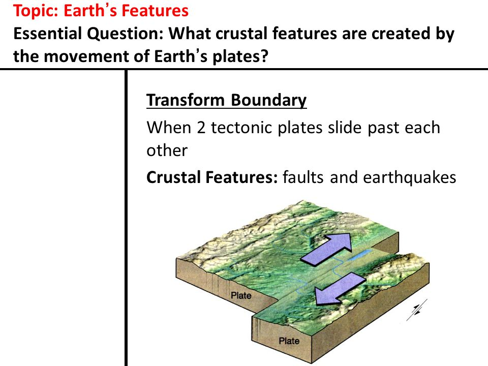Topic: Earth's Features Essential Question: What crustal features are created by the movement of Earth's plates