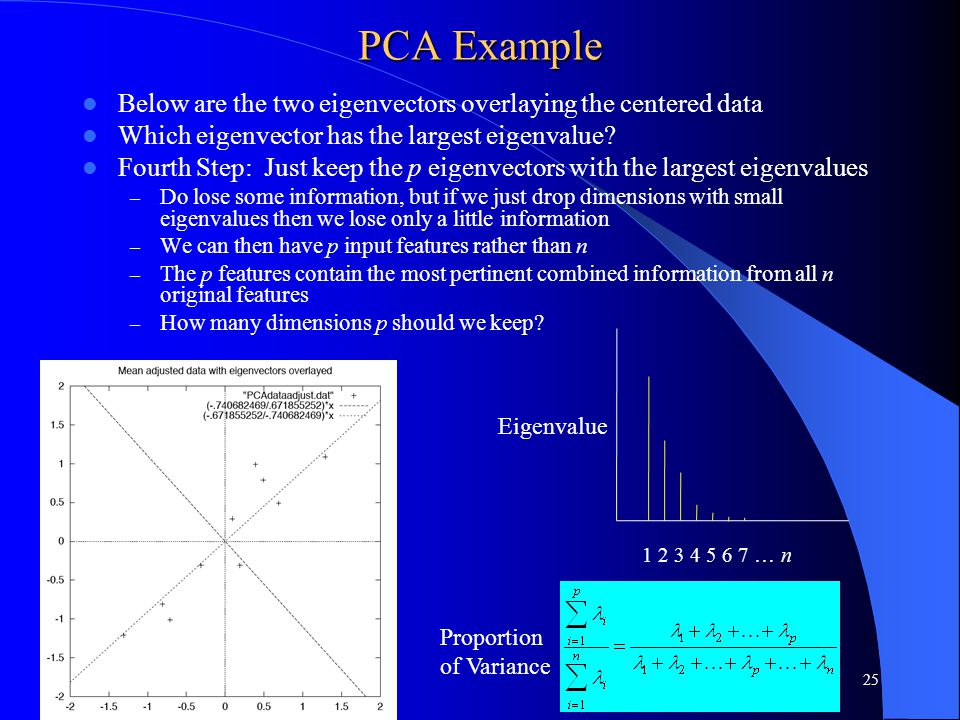 PCA Example Below are the two eigenvectors overlaying the centered data. Which eigenvector has the largest eigenvalue