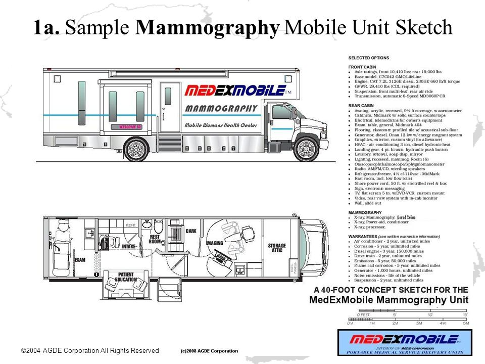 1a. Sample Mammography Mobile Unit Sketch