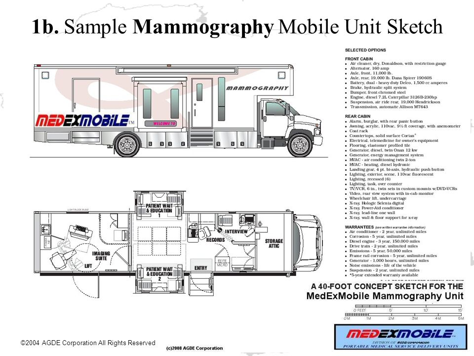 1b. Sample Mammography Mobile Unit Sketch