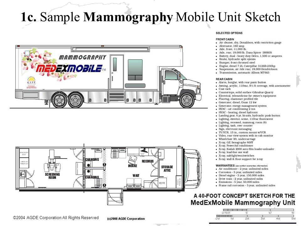 1c. Sample Mammography Mobile Unit Sketch