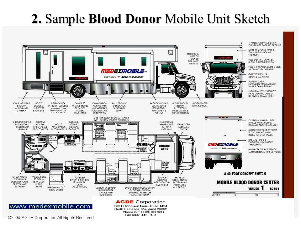 2. Sample Blood Donor Mobile Unit Sketch