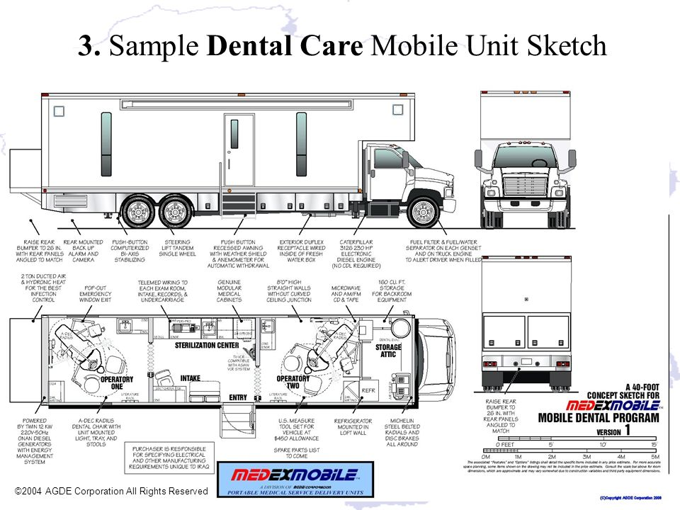 3. Sample Dental Care Mobile Unit Sketch