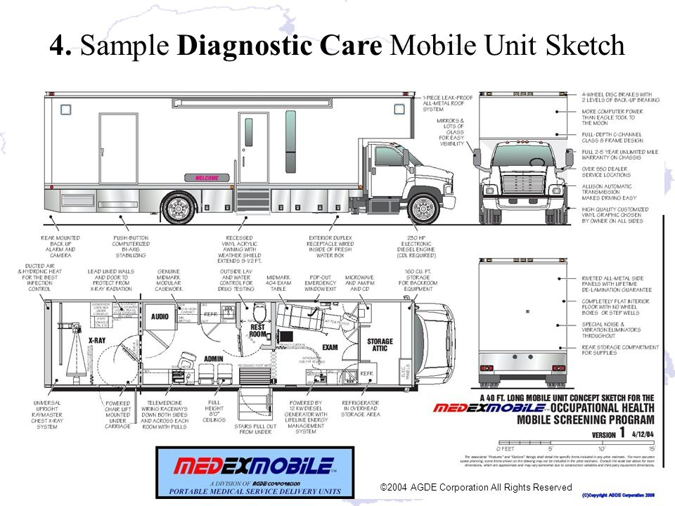4. Sample Diagnostic Care Mobile Unit Sketch