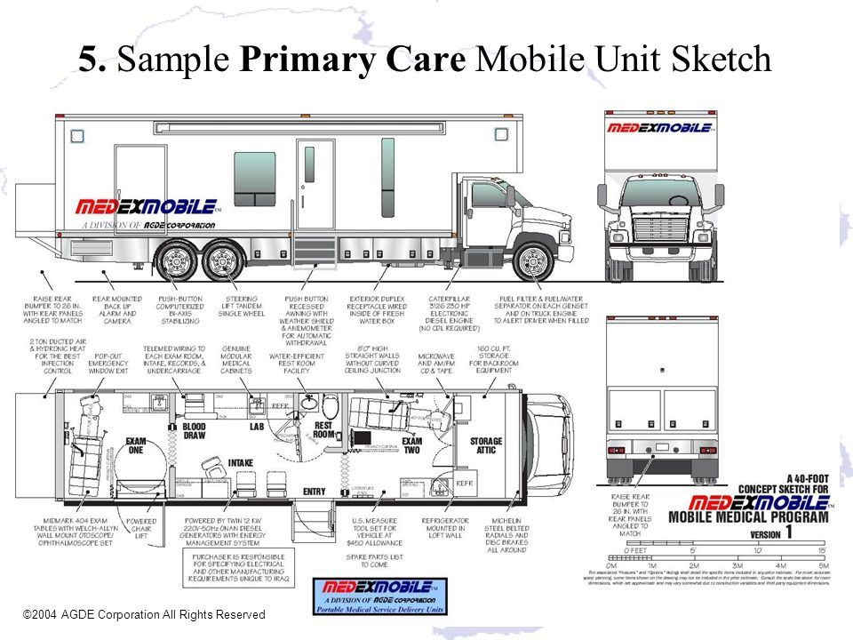 5. Sample Primary Care Mobile Unit Sketch