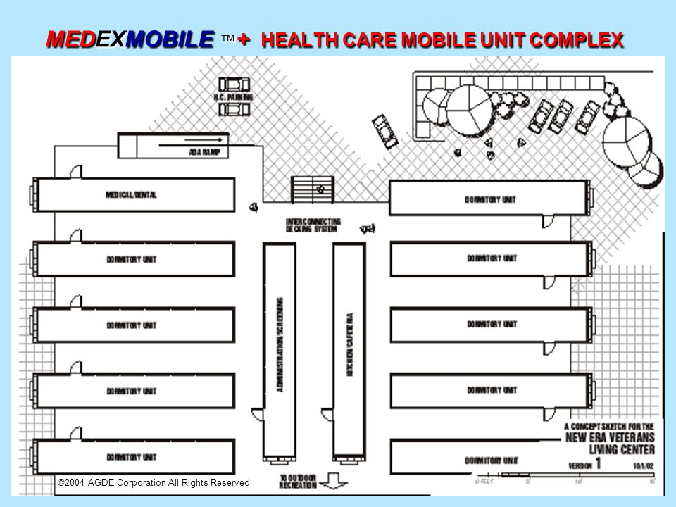 MEDEXMOBILE ™+ HEALTH CARE MOBILE UNIT COMPLEX