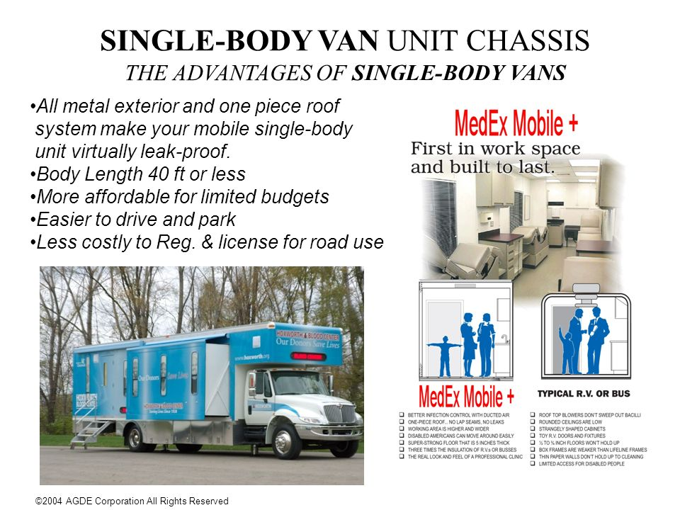 SINGLE-BODY VAN UNIT CHASSIS