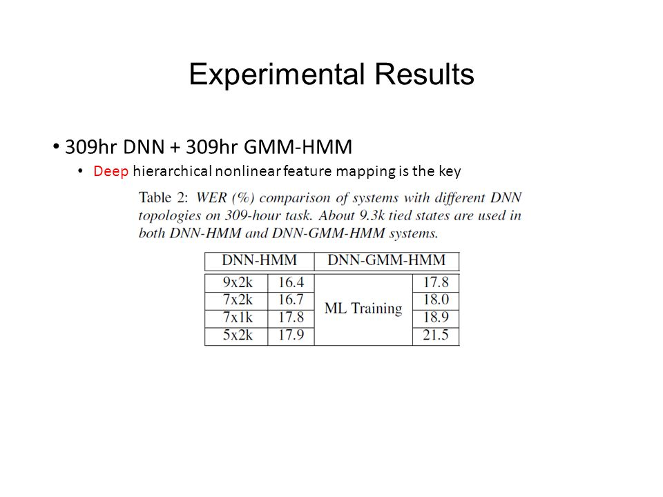 Experimental Results 309hr DNN + 309hr GMM-HMM