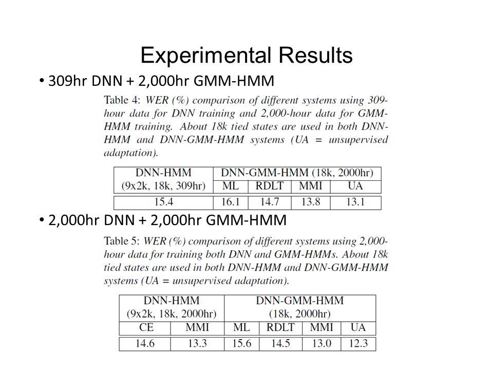 Experimental Results 309hr DNN + 2,000hr GMM-HMM