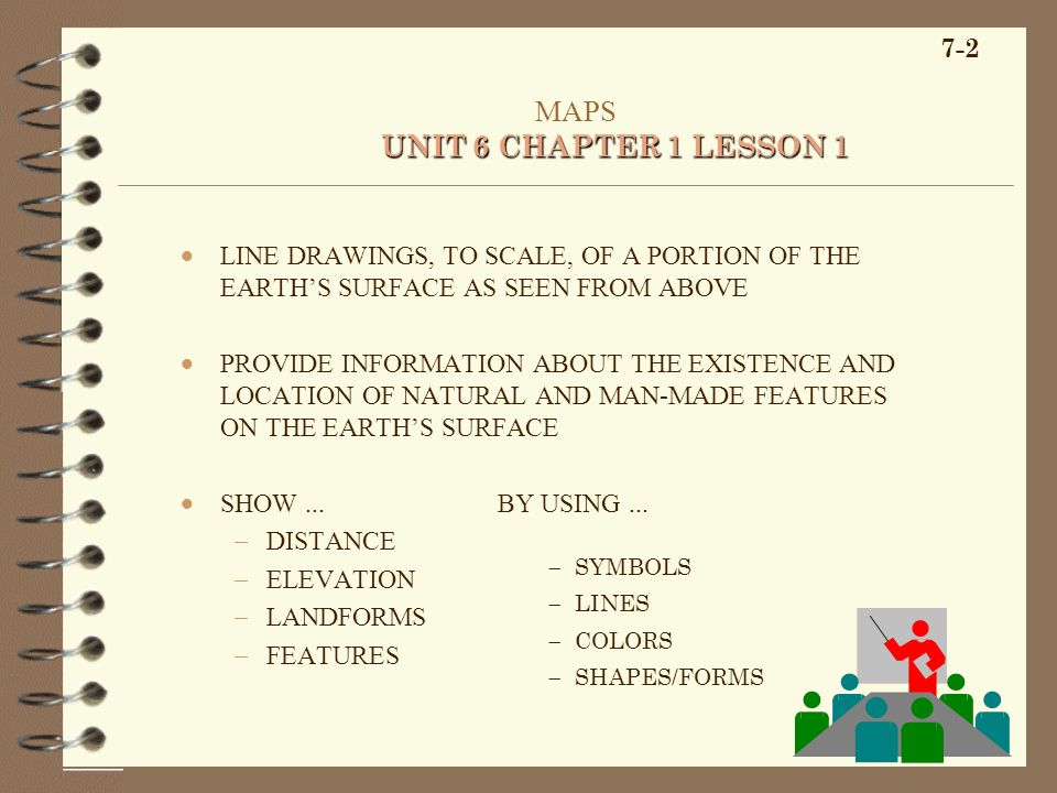 MAPS UNIT 6 CHAPTER 1 LESSON 1
