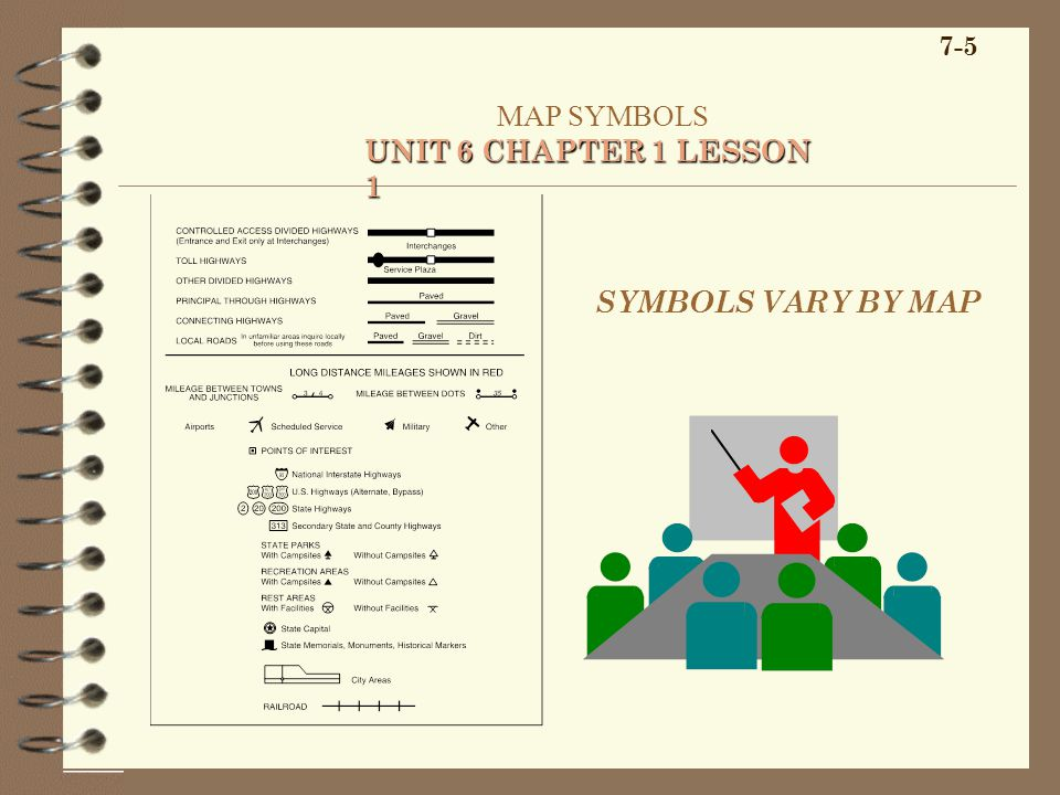 MAP SYMBOLS UNIT 6 CHAPTER 1 LESSON 1