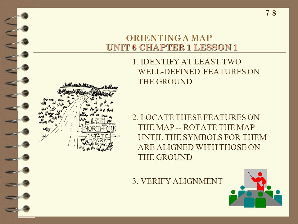 ORIENTING A MAP UNIT 6 CHAPTER 1 LESSON 1