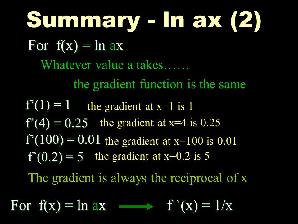 Summary - ln ax (2) For f(x) = ln ax For f(x) = ln ax f `(x) = 1/x