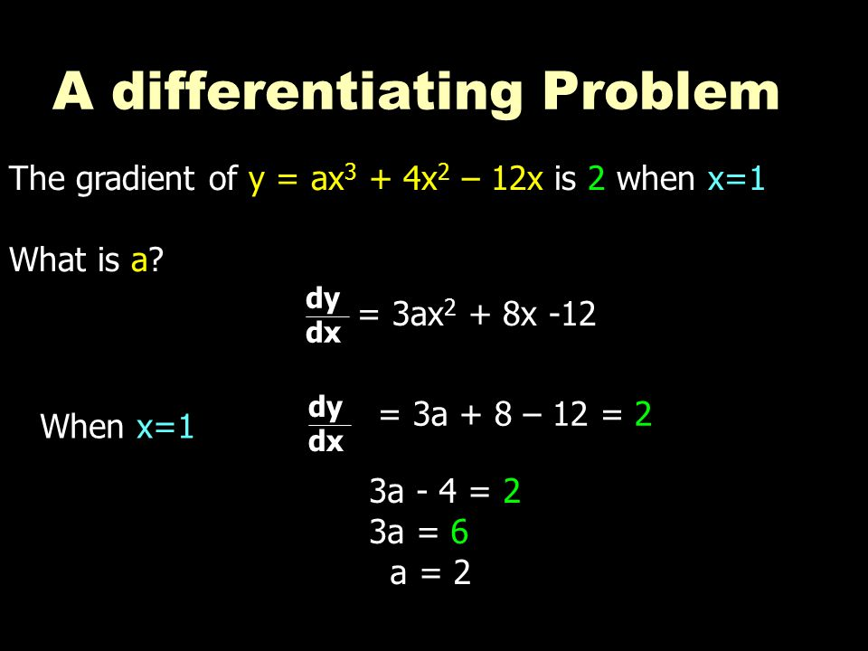 A differentiating Problem