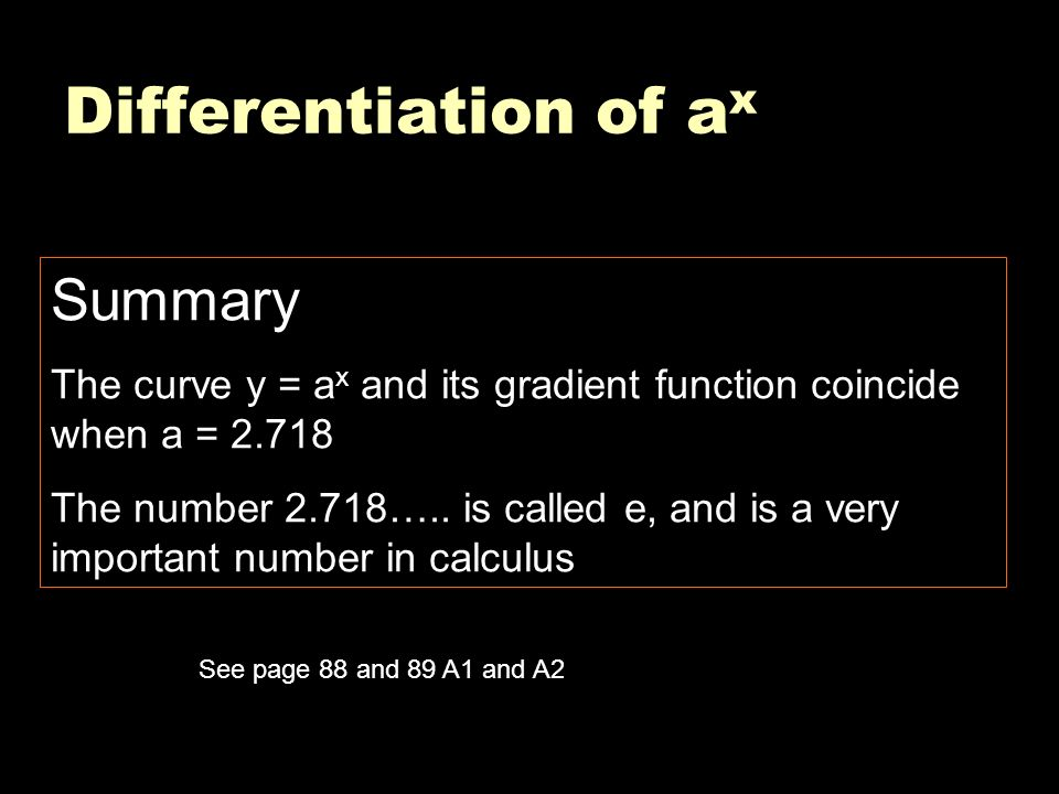 Differentiation of ax Summary