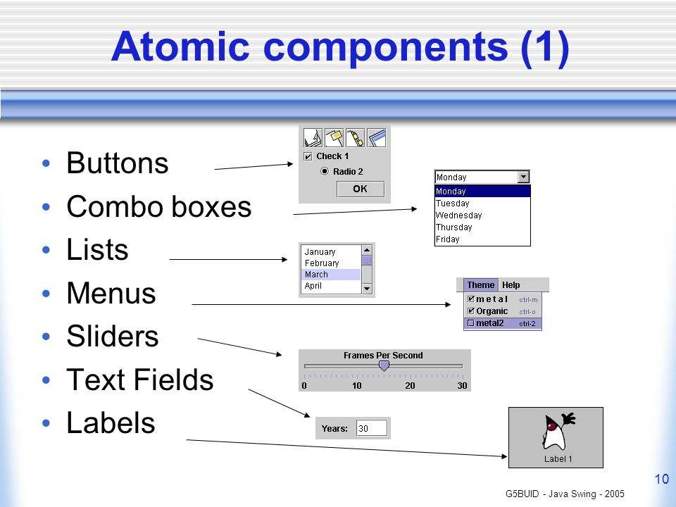 Atomic components (1) Buttons Combo boxes Lists Menus Sliders