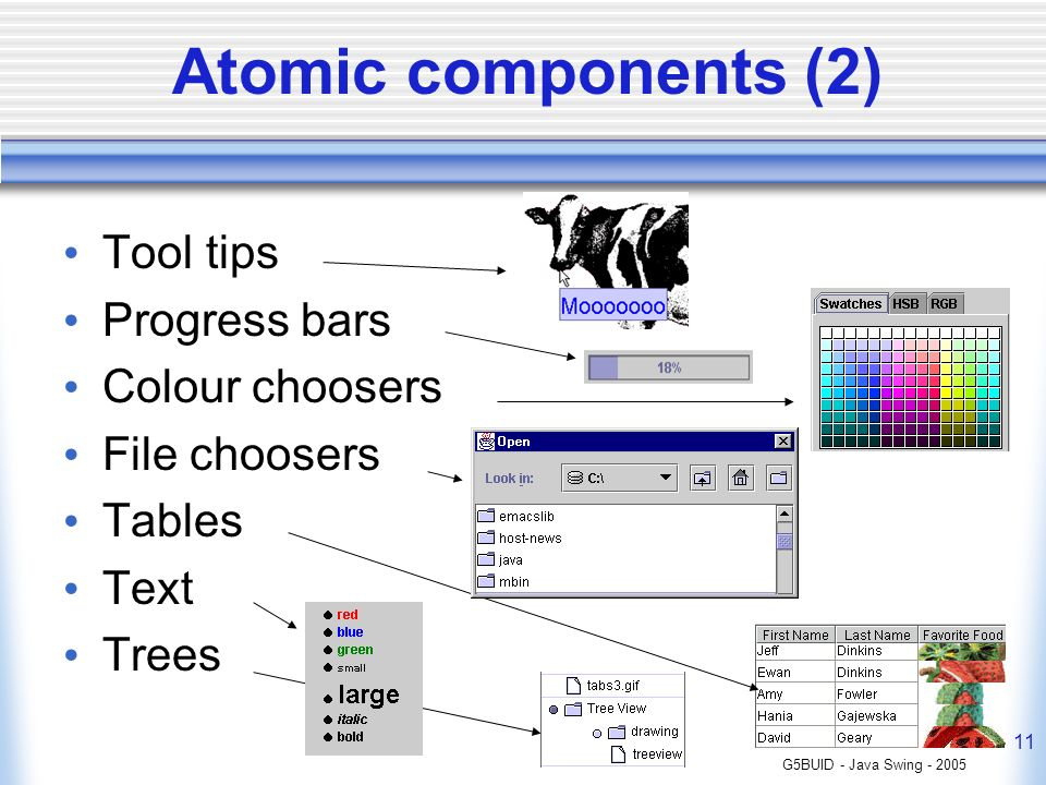 Atomic components (2) Tool tips Progress bars Colour choosers