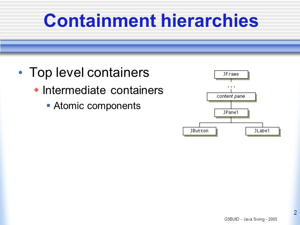 Containment hierarchies