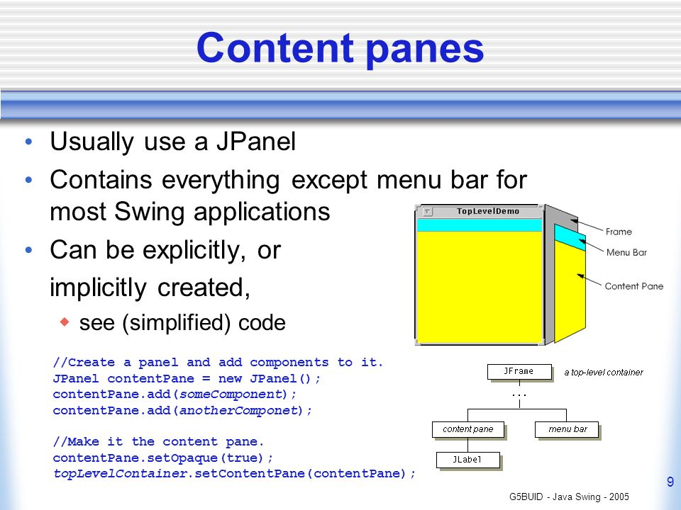 Content panes Usually use a JPanel