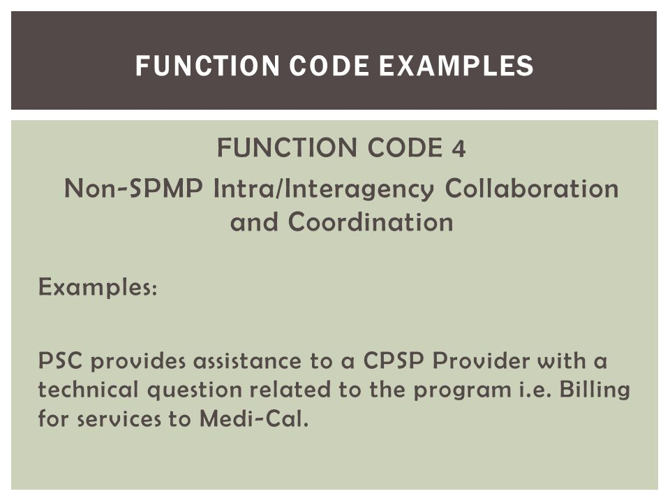 Function code examples