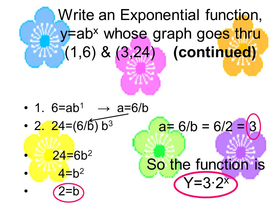 Write an Exponential function, y=abx whose graph goes thru (1,6) & (3,24) (continued)