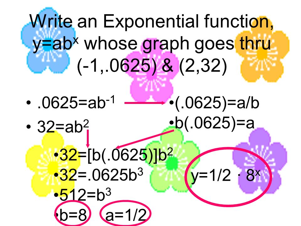 Write an Exponential function, y=abx whose graph goes thru (-1,