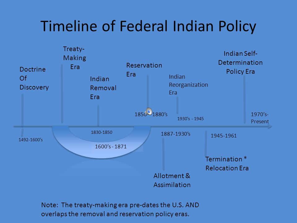 federal indian policy essay The us federal government envisioned the reservations as a useful means of   this policy led to violent resistance on the part of many native american tribes.