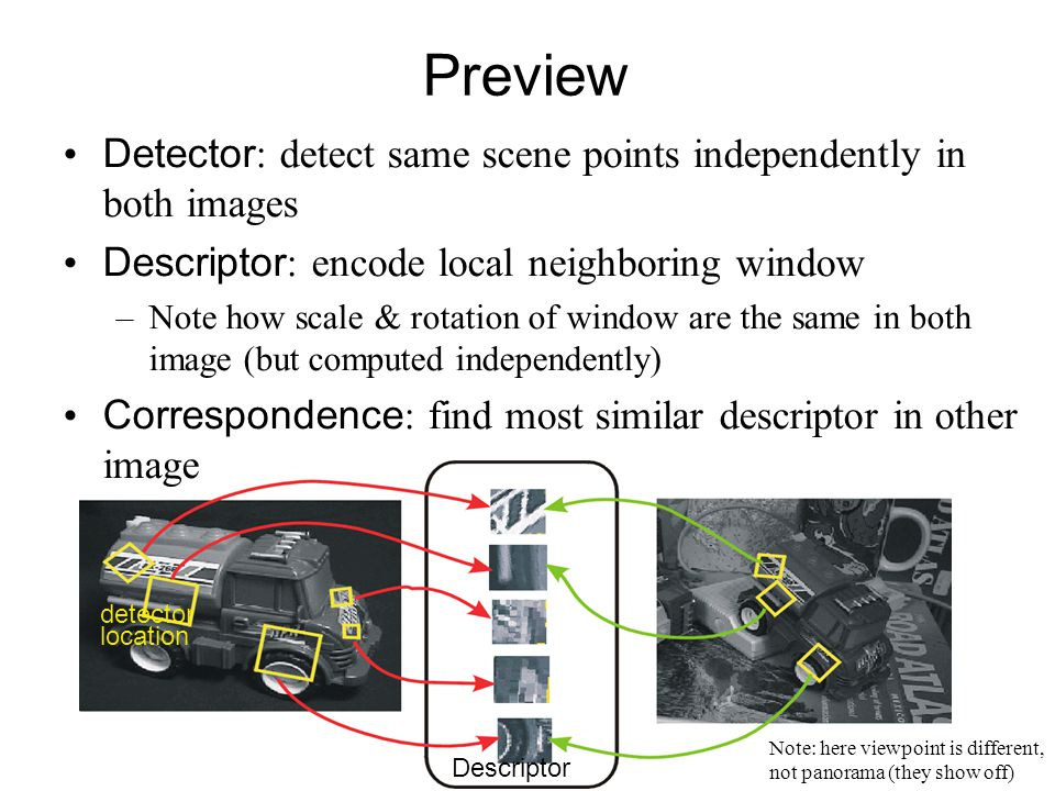 Preview Detector: detect same scene points independently in both images. Descriptor: encode local neighboring window.