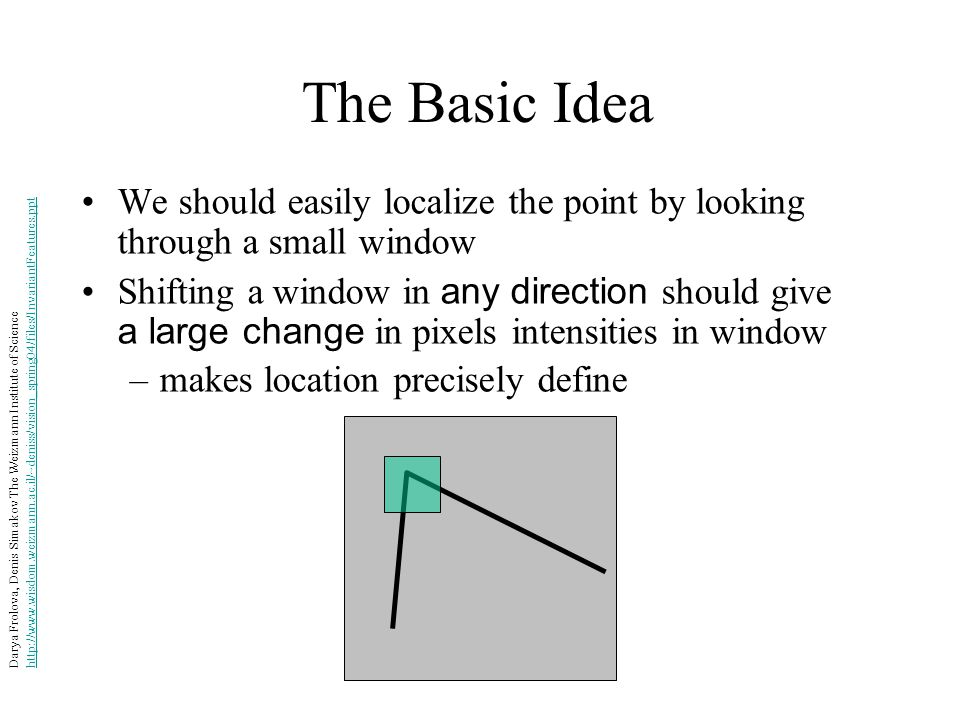 The Basic Idea We should easily localize the point by looking through a small window.