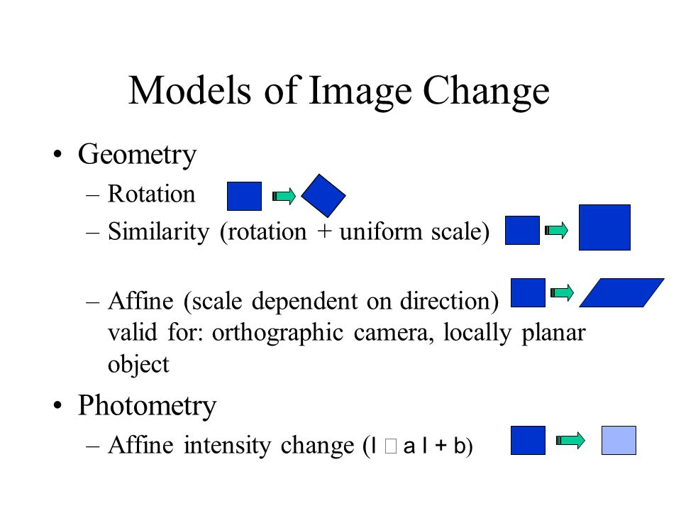 Models of Image Change Geometry Photometry Rotation