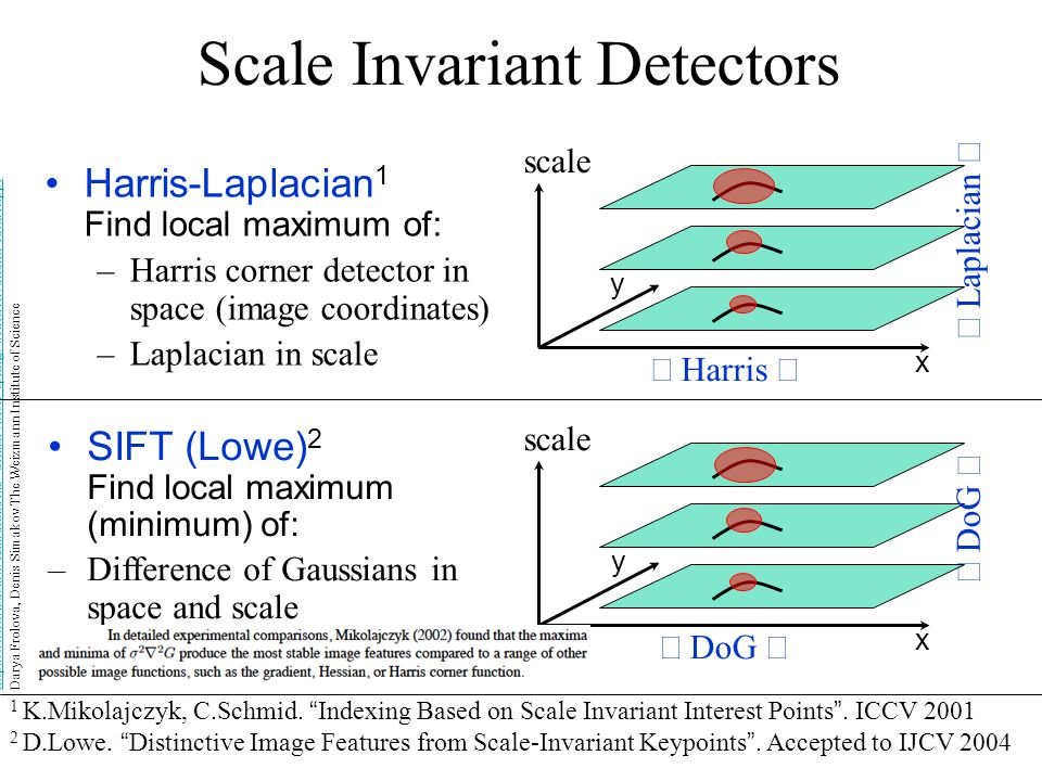 Scale Invariant Detectors