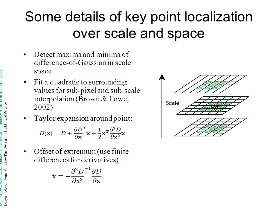 Some details of key point localization over scale and space