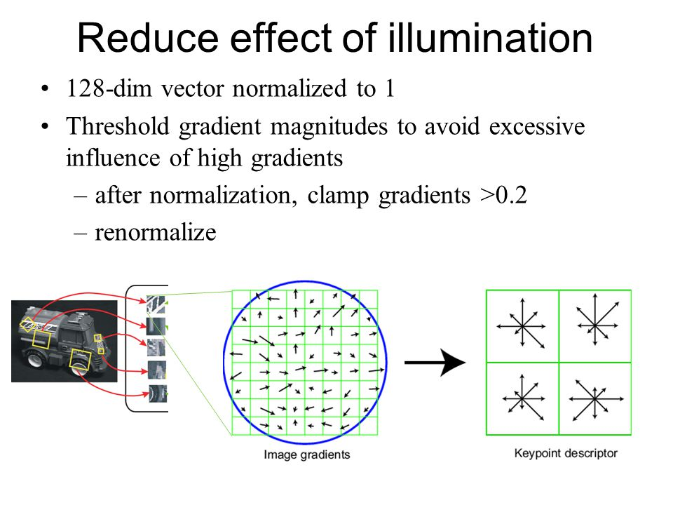 Reduce effect of illumination