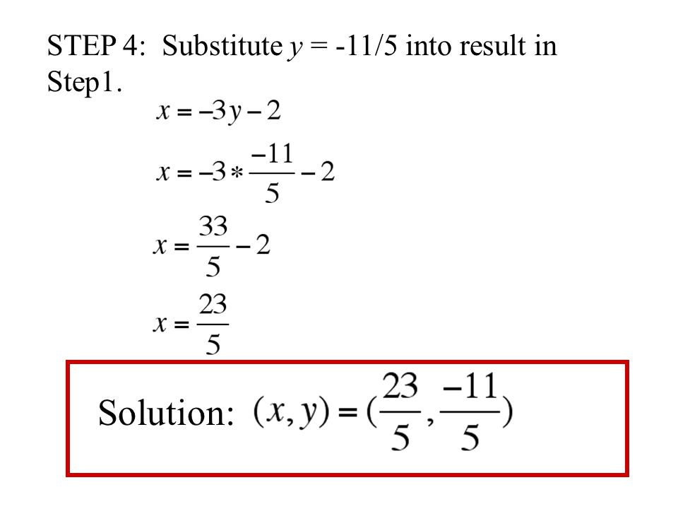 STEP 4: Substitute y = -11/5 into result in Step1.