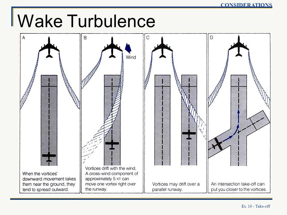 CONSIDERATIONS Wake Turbulence Ex. 16 - Take-off