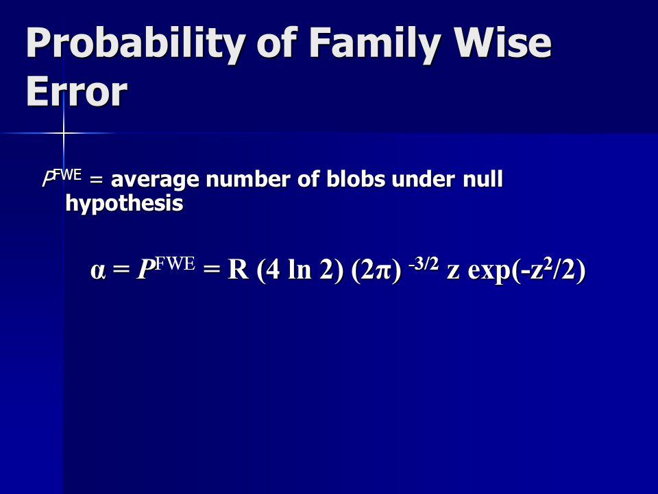 α = PFWE = R (4 ln 2) (2π) -3/2 z exp(-z2/2)