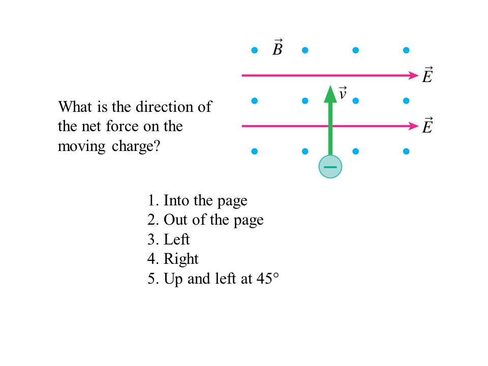 What is the direction of the net force on the moving charge